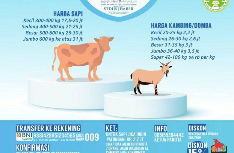 Program Qurban Super 1442H STDI Imam Syafi'i Jember