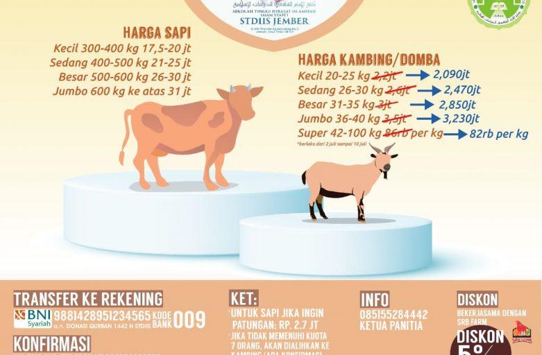 Update Harga Program Qurban Super 2-10 Juli 2021
